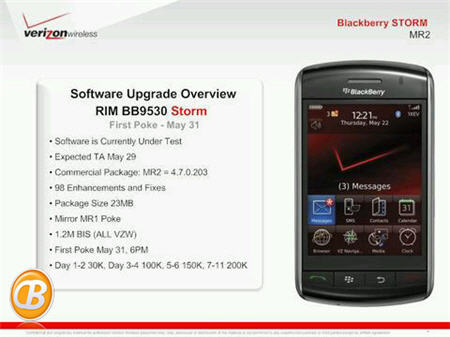 Verizon BlackBerry Storm Software Update
